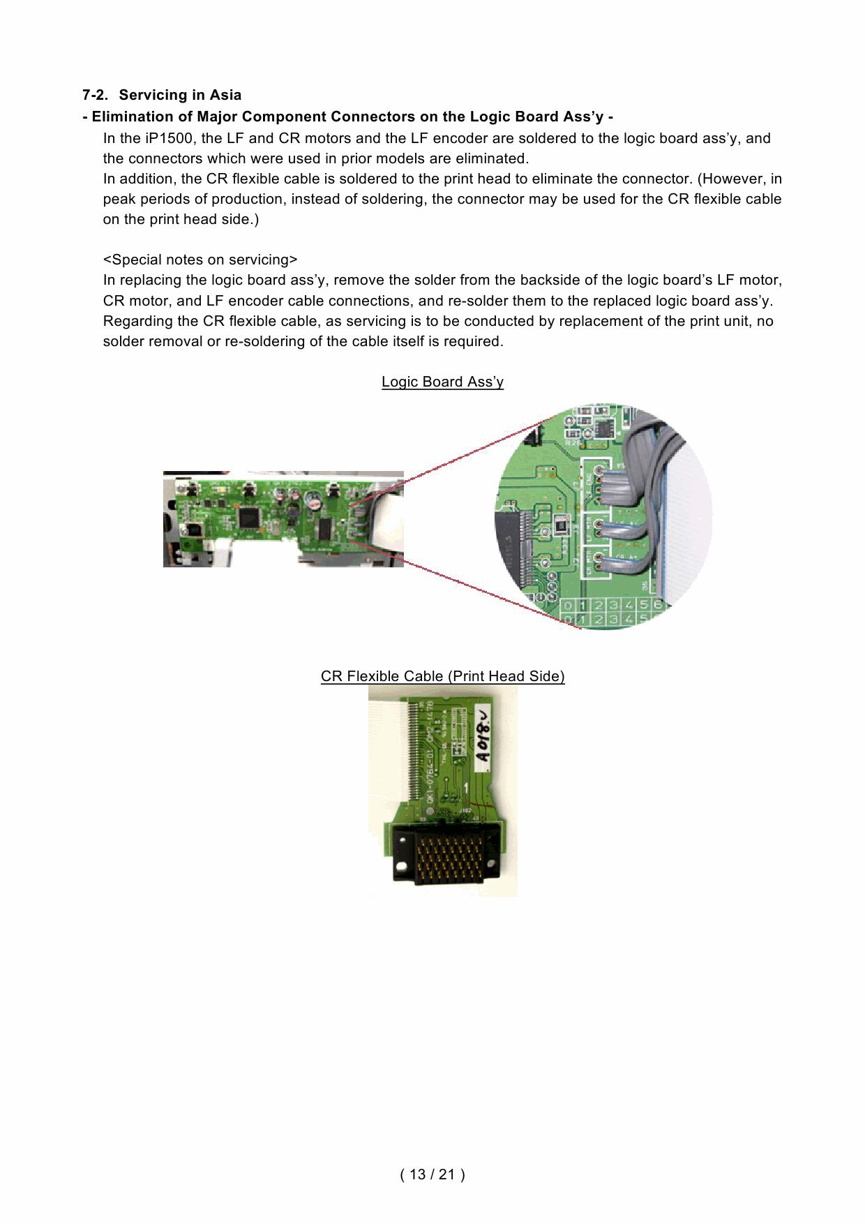 Canon PIXMA iP1500 Service Manual-3